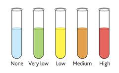 Sebuah zat dicampur dengan larutan Benedict untuk mengetahui kadar gula pereduksi (glukosa, fruktosa, monosakarida, dan beberapa disakarida lainnya.) Didapatkan campuran tersebut menjadi warna biru (dengan hanya sedikit hijau)yang mengindikasikan sedikitnya kadar gula pereduksi. Dalam sistem pencernaan, darimanakahzat tersebut diambil? Dan dicernaoleh enzim apakah zatini?    JANGAN DIJAWAB - UNTUK EVENT MEJAKITA GOES TO HIGH SCOPE KELAPA GADING 02/05/16