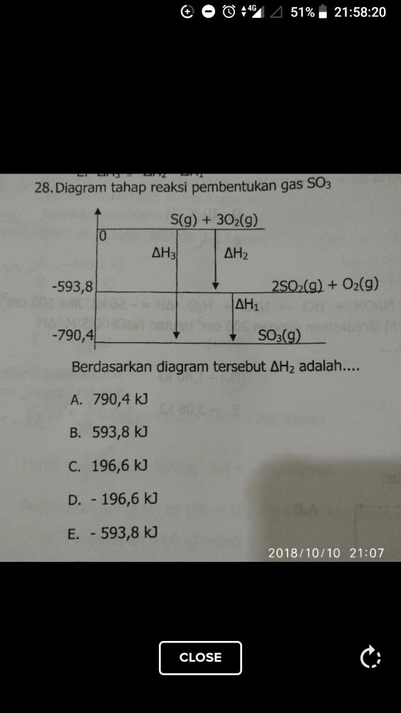 berikut diagram tahap reaksi pembentukan gas SO3, berdasarkan diagram tersebut ▲H2 adalah