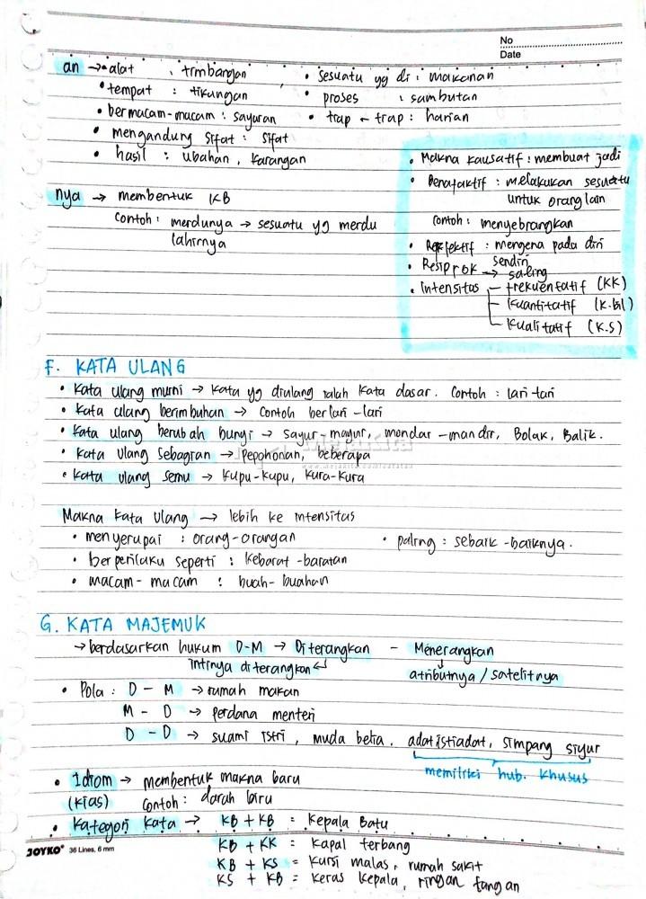 Gambar 1 Catatan Tata Kata - Bahasa Indonesia SMA / SMK